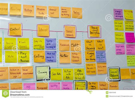 bureau post it brainstorm board post it stock photo image 32641640