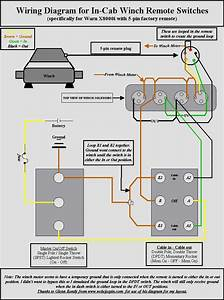 A2000 Winch Rocker Switch Wiring Diagram Warn A2000 Winch Wiring Diagram Collection Winch Rocker Switch Jeep Wrangler Tj Forum Warn Atv Winch Wiring Diagram Wiring Diagram And Warn Winch Hawse Fairlead Mounting