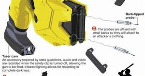 One Of The First Taser X2 Graphics In A Newspaper