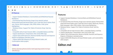 How To Format Resume In Markdown by 10 Awesome Javascript Wysiwyg Markdown Editors Web Graphic Design Bashooka