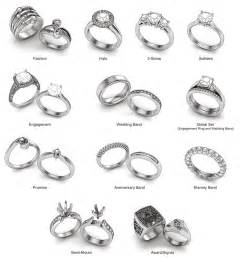 different styles of engagement rings anatomy of a ring
