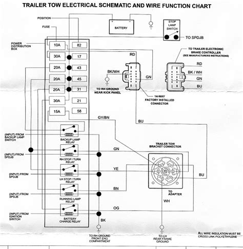 2006 F150 Trailer Wiring Diagram by 2011 F150 Electric Trailer Brake Help Page 2 Ford F150