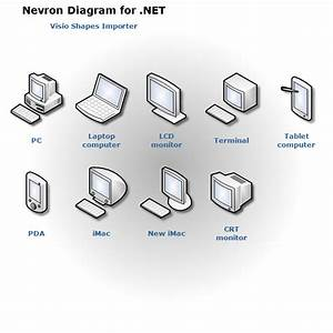 Net Diagram Visio Imported Shapes