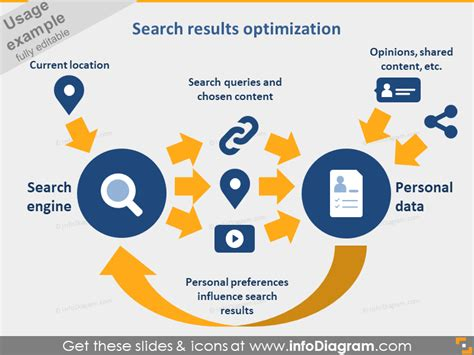 Optimize Search Results - it icons document type report media chat hyperlink