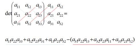 determinant calculation rules examples