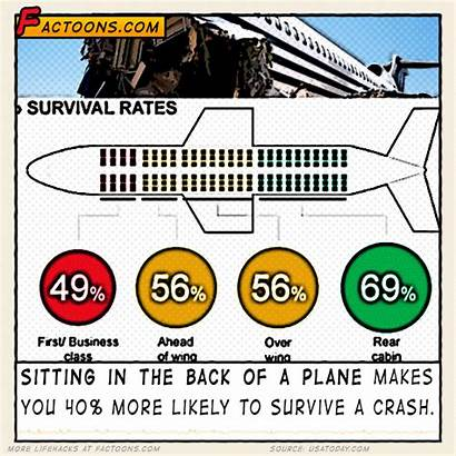 Let Plane Travel Sit Lot Know Lifehacks