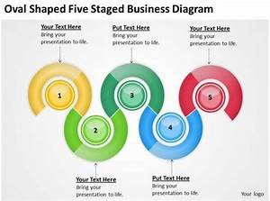 Business Flow Chart Oval Shaped Five Staged Diagram
