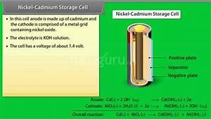Nickel-cadmium Storage Cell