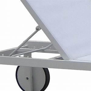 Bain De Soleil Aluminium : javascript est d sactiv dans votre navigateur ~ Dailycaller-alerts.com Idées de Décoration