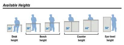 Top Cabinet Height by Standard Counter Height For Kitchen Furniture Efficiency