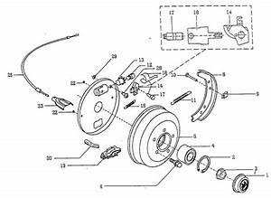 Bpw Brake Shoe Axle Repair Kit