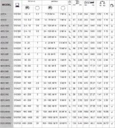 Standard Bolt Torque Chart