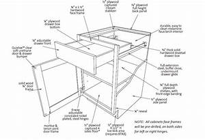 Kitchen Cabinet Construction : Woodoperating Tools And
