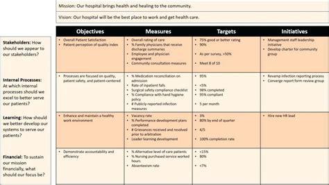 balanced scorecard template excel hospital balanced scorecard exle company template exles theworldtome co