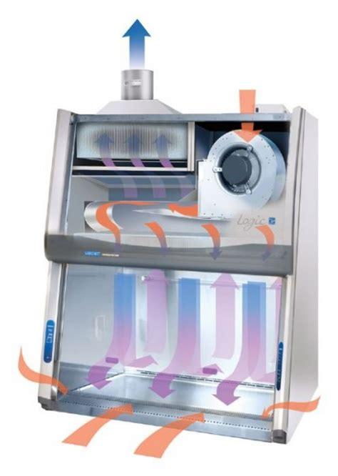 biosafety cabinets class 2 purifier logic class ii type b2 biological safety cabinets