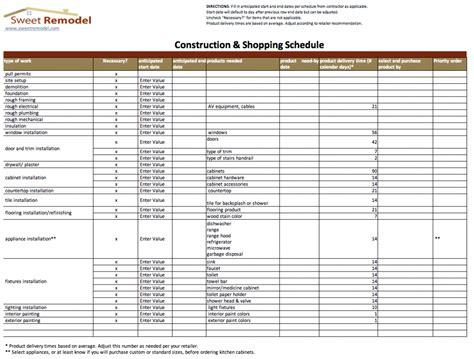 kitchen remodel checklist plug   start