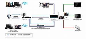 NewTek TalkShow VS-100 Video Calling Production System for ...