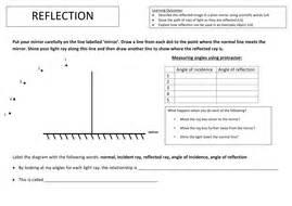 reflection by salreid teaching resources tes