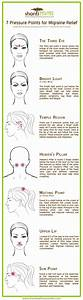 Acupressure Migraine Points For Instant Relief