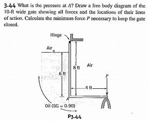 Solved  What Is The Pressure At A  Draw A Free Body Diagra