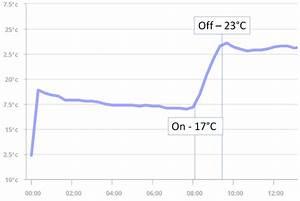 Radiateur Cayenne Avis : marque cayenne radiateur avis simple cayenne radiateur ~ Melissatoandfro.com Idées de Décoration