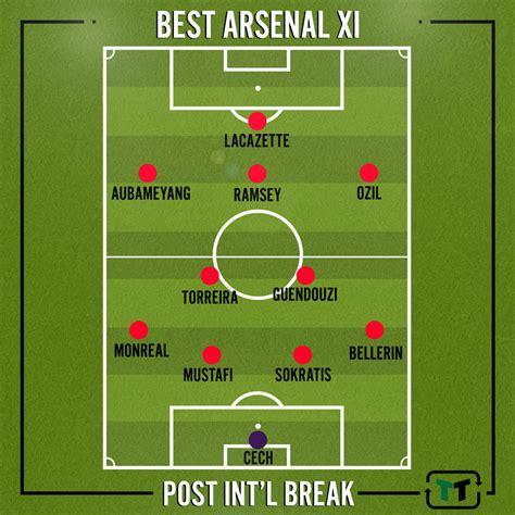Arsenal Best XI 2017-2018 (4-3-3) - Premier League 2017-2018 - Football tactics and formations - ShareMyTactics.com
