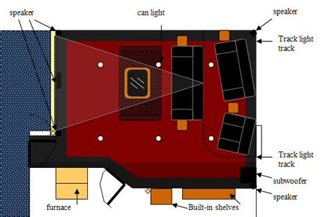 home theater floor plan home theater on a budget
