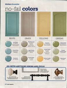 No fail colors for the kitchen interiors by color for Good color to paint kitchen cabinets