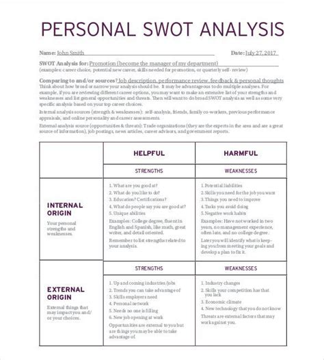 personal swot analysis template  examples