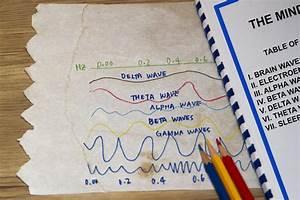 Brain Waves Stock Image  Image Of Visualization  Hertz