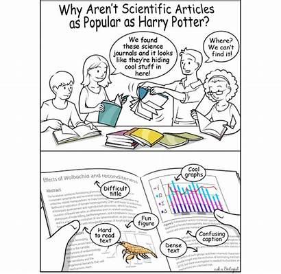 Scientific Read Paper Research Summarize Articles Science