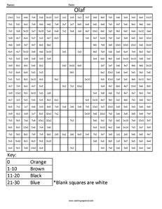 pixel math coloring pages images math facts