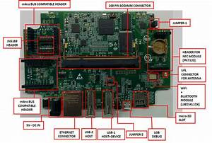 Iot Gateway Runs Linux On I Mx6ul  Offers Thread And