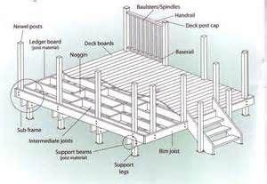 deck drawings wood bing images deck pinterest decking