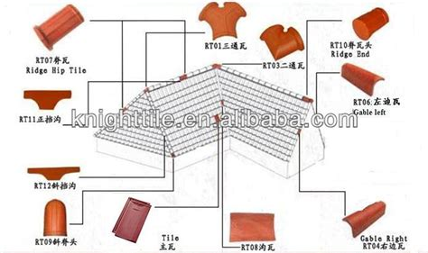 kerala different types brown clay roof tile prices buy