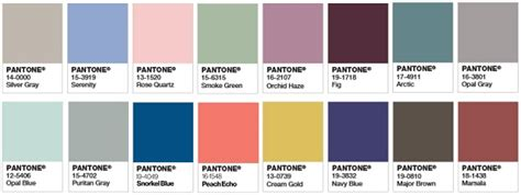 Pantone Color of the Year 2016   Roomsketcher Blog
