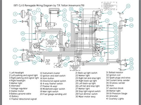 1989 Jeep Ignition Switch Diagram by Wrg 9867 1968 Jeep Cj5 Wiring Diagram