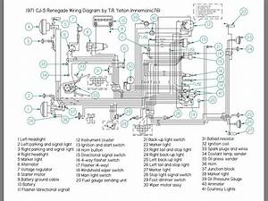 Jeep Fuel Gauge Wiring Diagram For 1972  U2022 Wiring Diagram