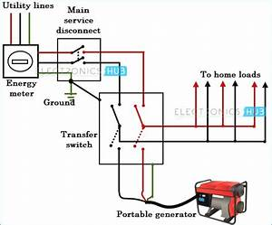 Whole House Generator Transfer Switch Wiring Diagram Download
