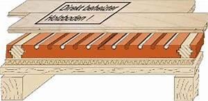 Holzbalkendecke Aufbau Altbau : hochwertige baustoffe holzboden aufbau altbau ~ Lizthompson.info Haus und Dekorationen