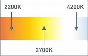 Wieviel Kelvin Hat Tageslicht : was ist die farbtemperatur kelvin ~ Yasmunasinghe.com Haus und Dekorationen