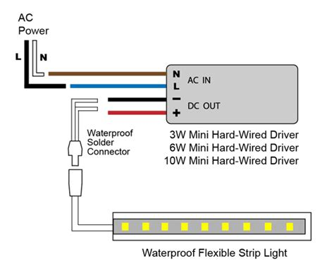 Led Light Wiring Diagram by Vlightdeco Trading Led Wiring Diagrams For 12v Led Lighting