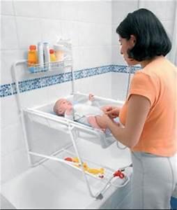 Table à Langer à Poser Sur Baignoire : table langer poser sur lavabo grossesse et b b ~ Teatrodelosmanantiales.com Idées de Décoration