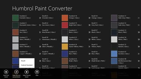 Tamiya Testors Paint Chart