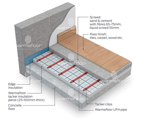 concrete floor insulation products underfloor heating cooling system for solid floor screed