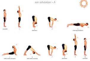 is there a good pdf of frequent basic positions yoga