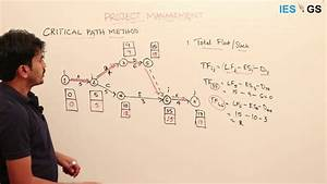 30 How To Calculate Slack Time In Network Diagram