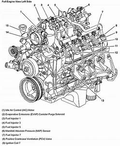 Chevrolet 5 3 Engine Diagram