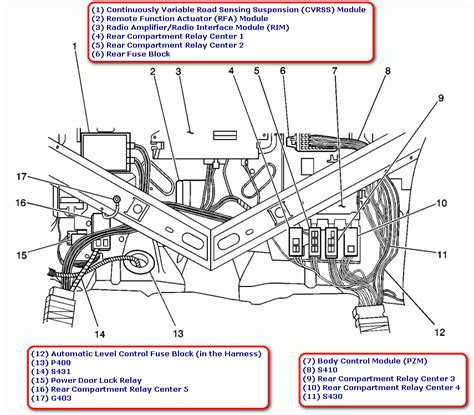 1996 Cadillac Concour Engine Diagram by I A 1999 Cadillac Concours My Rear Running