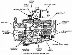 Pump Diagram For 855 Cummins